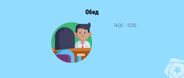 Как проходит день бизнес-аналитика5 4