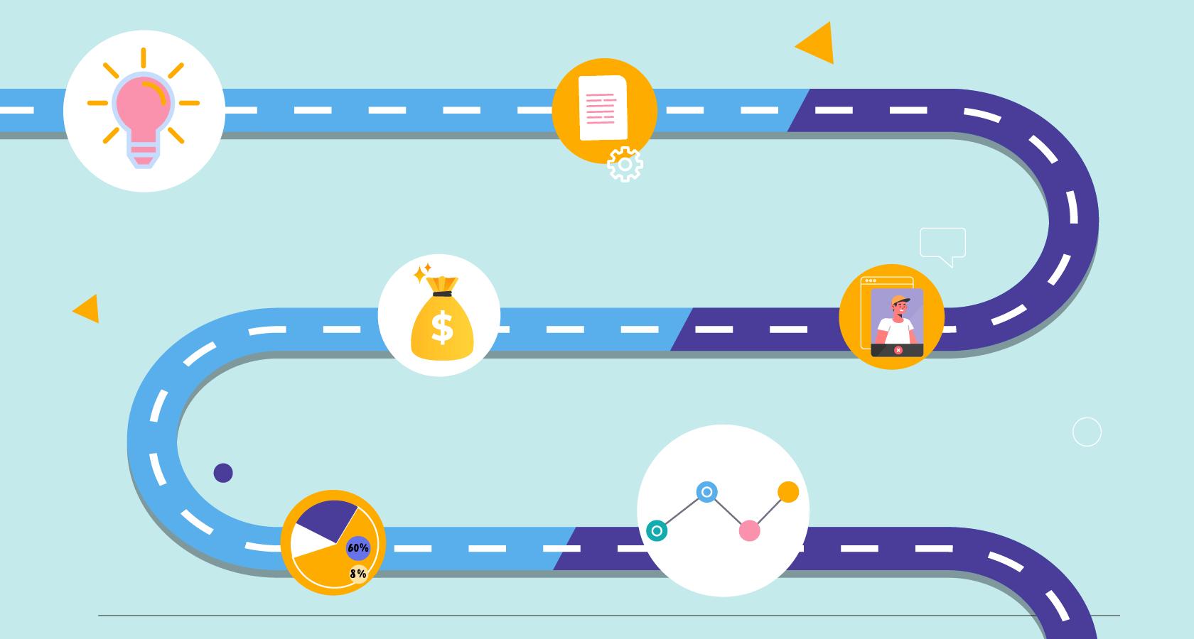 Пользователь и система: User Story и Use Case