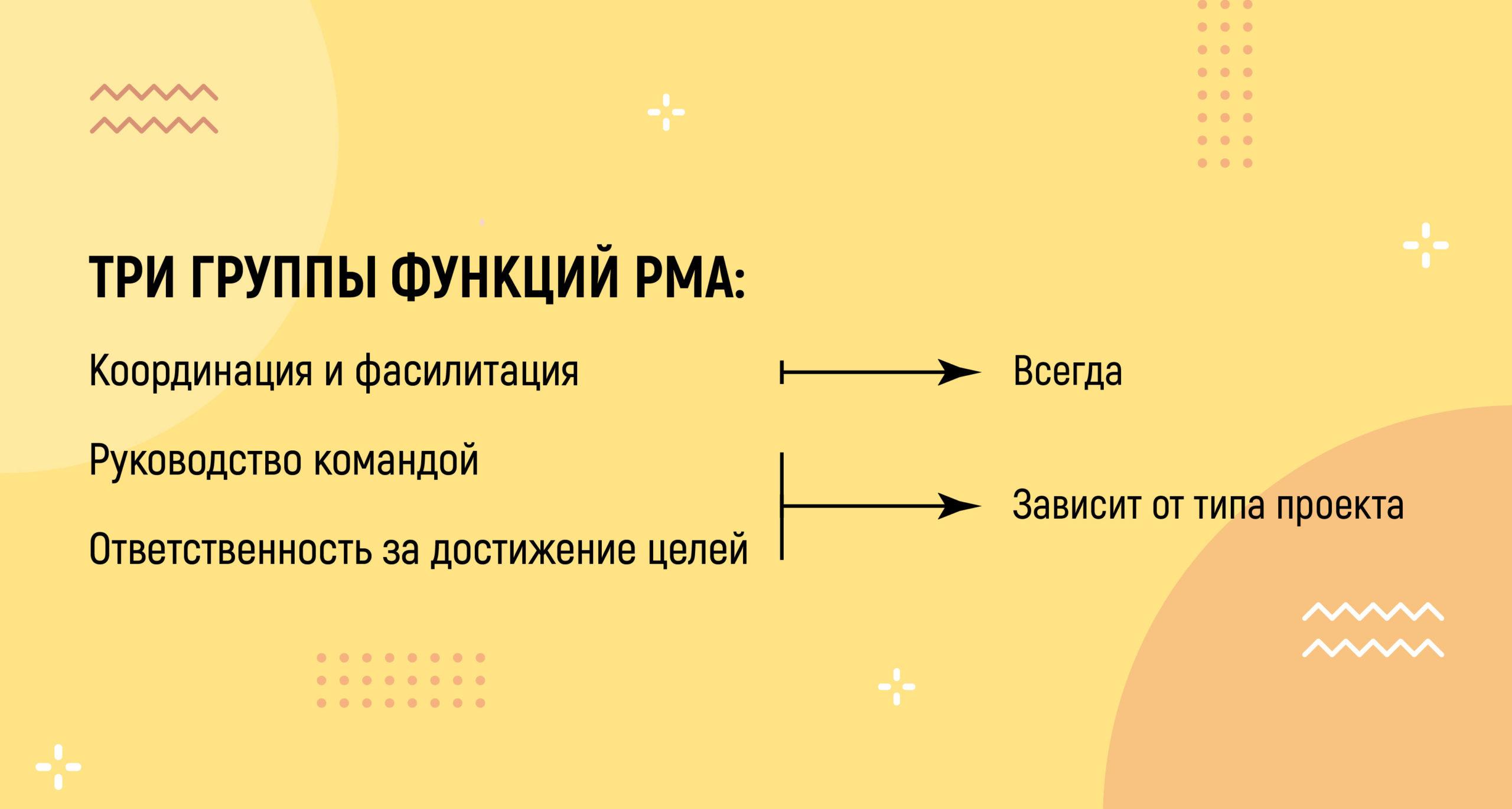 уровни квалификации PM-ов 2