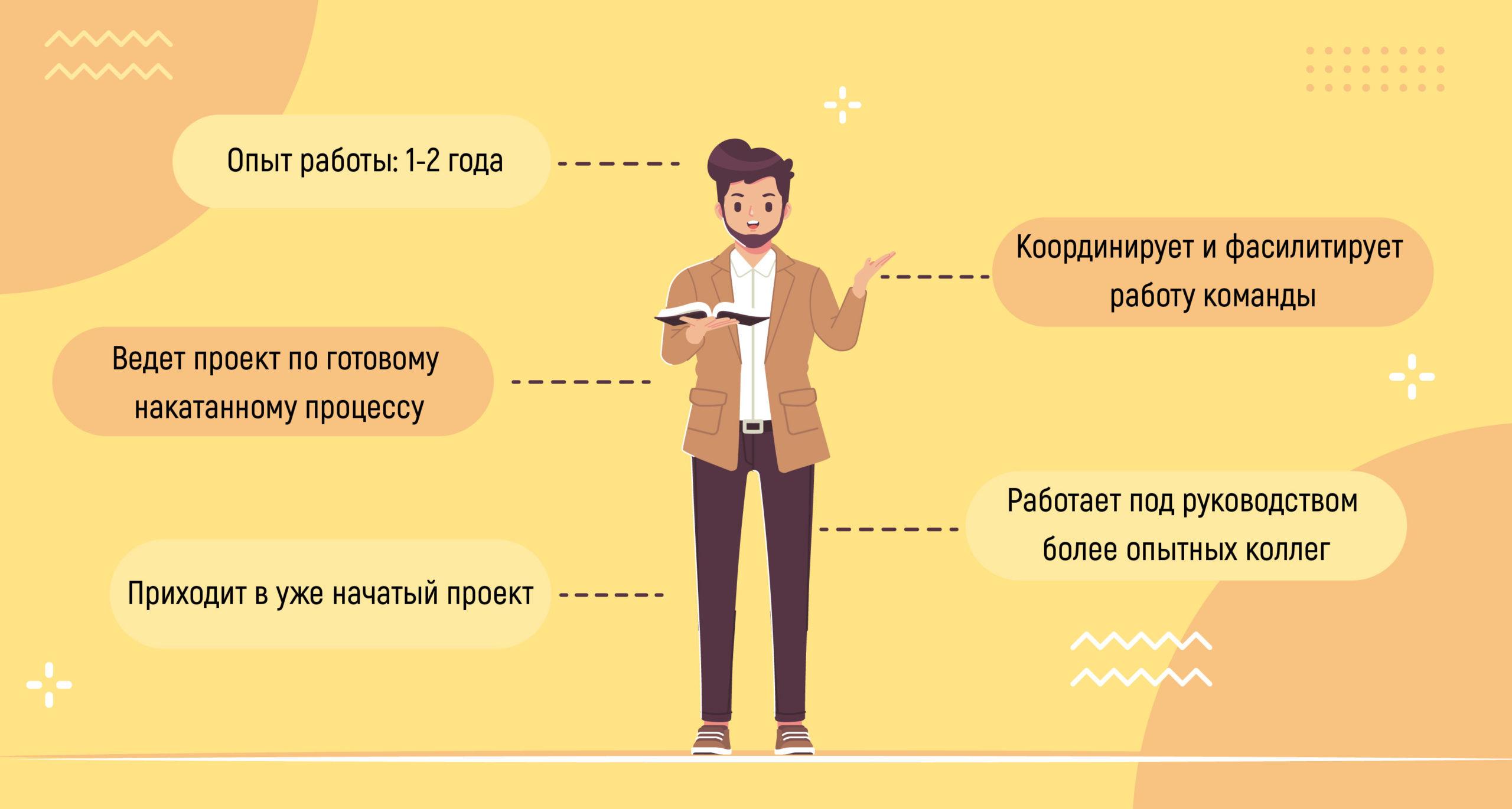 уровни квалификации PM-ов 5