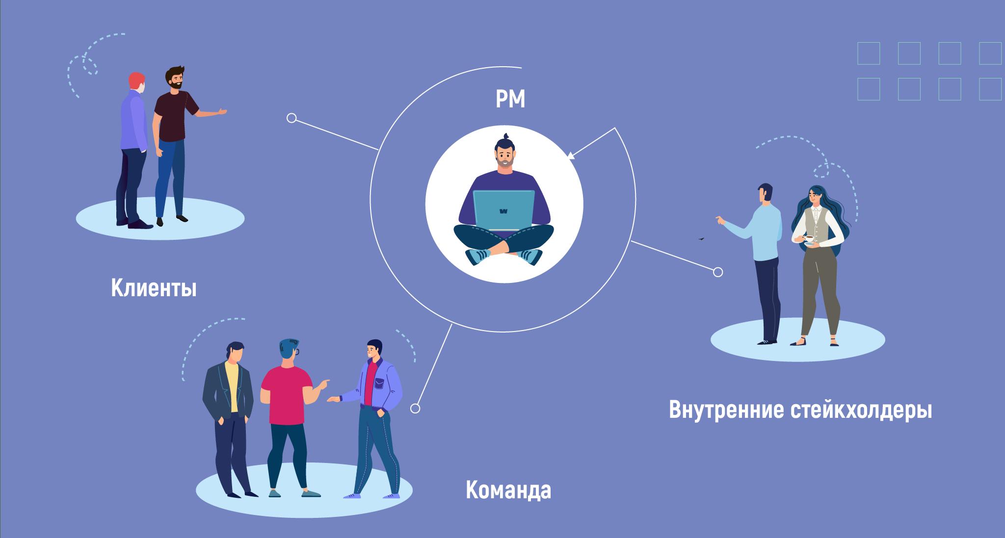как управлять проектными менеджерами 8