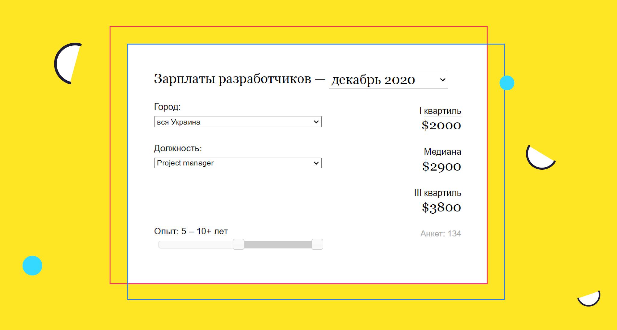Сколько зарабатывает IT Project Manager 4