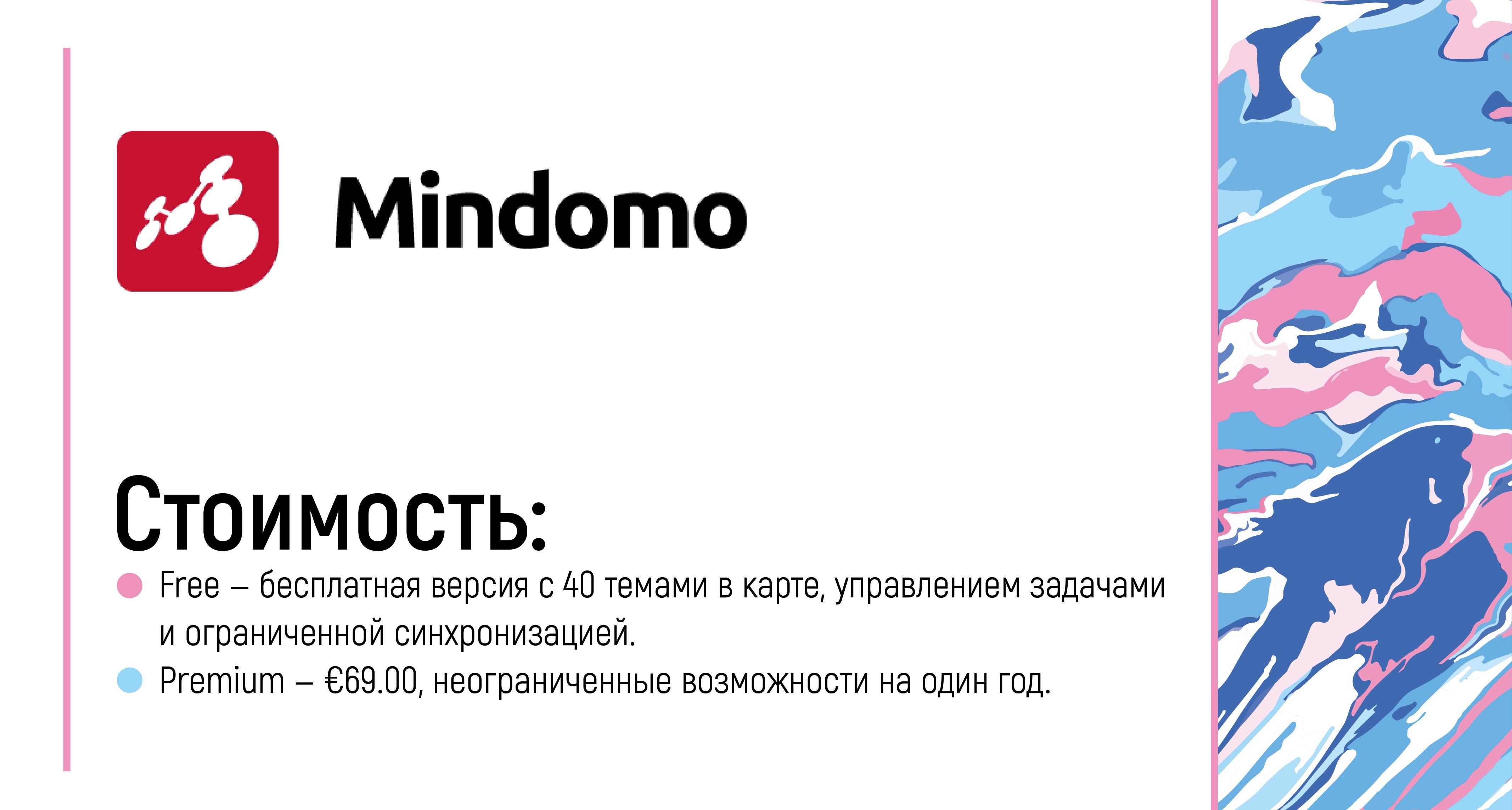 топ-20 mind map 6