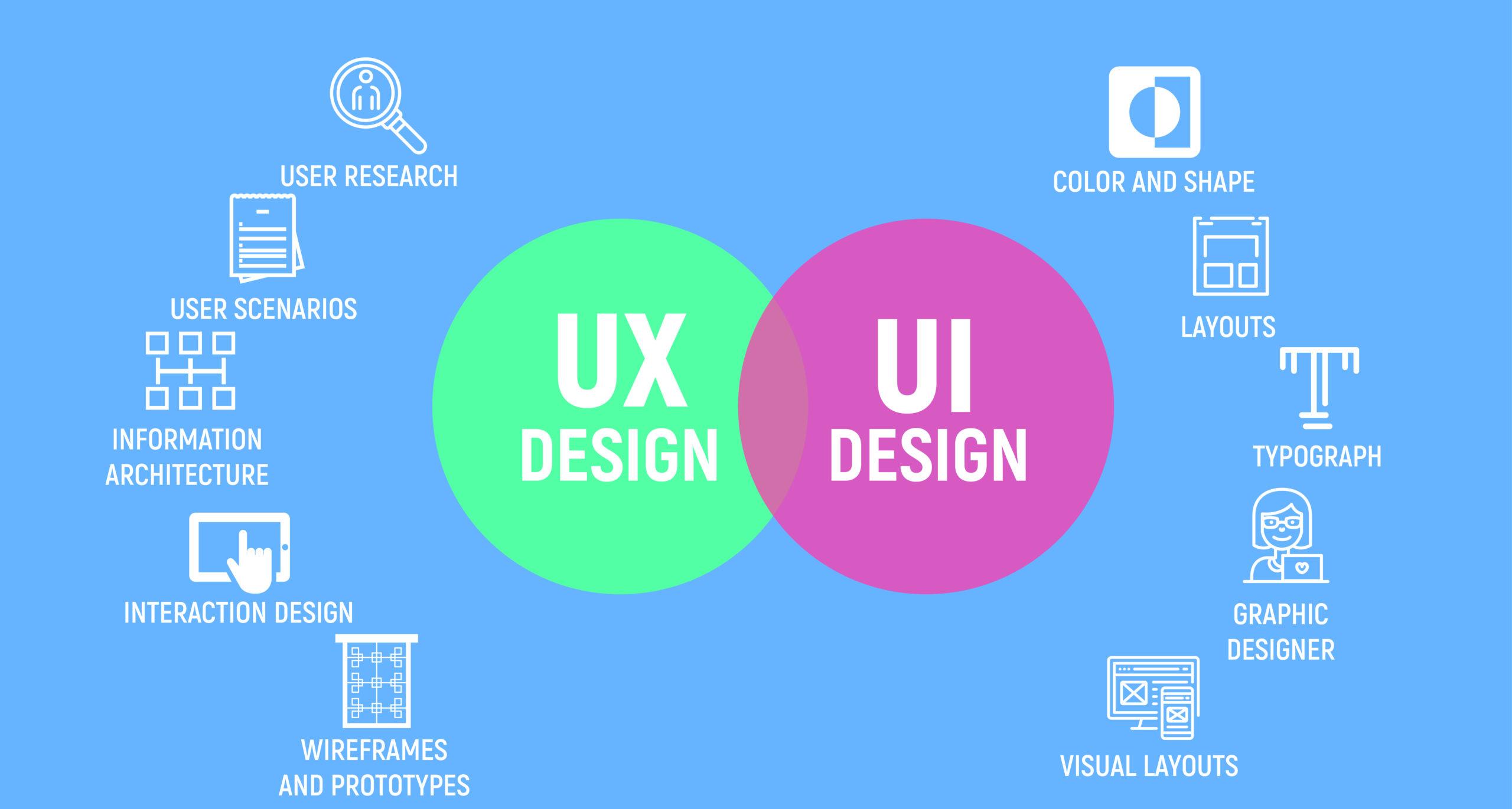 Прототипирование и UX для менеджеров 1